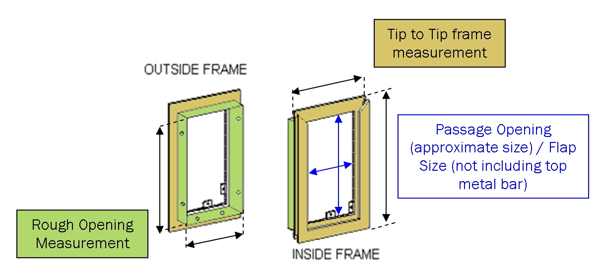 Dimension Specifications for Hale Pet Door