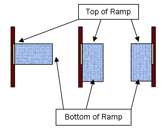 Hale Pet Door ramp attachment graphic