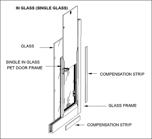 Hale pet door for Thickness of glass wall for exterior
