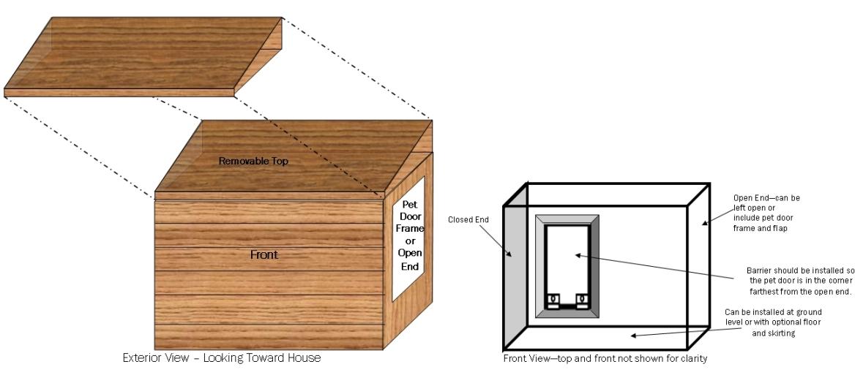 Hale pet door slant roof security barrier for Slanted roof house plans