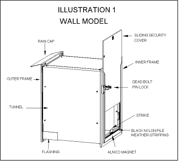 Wall Model with Raincap